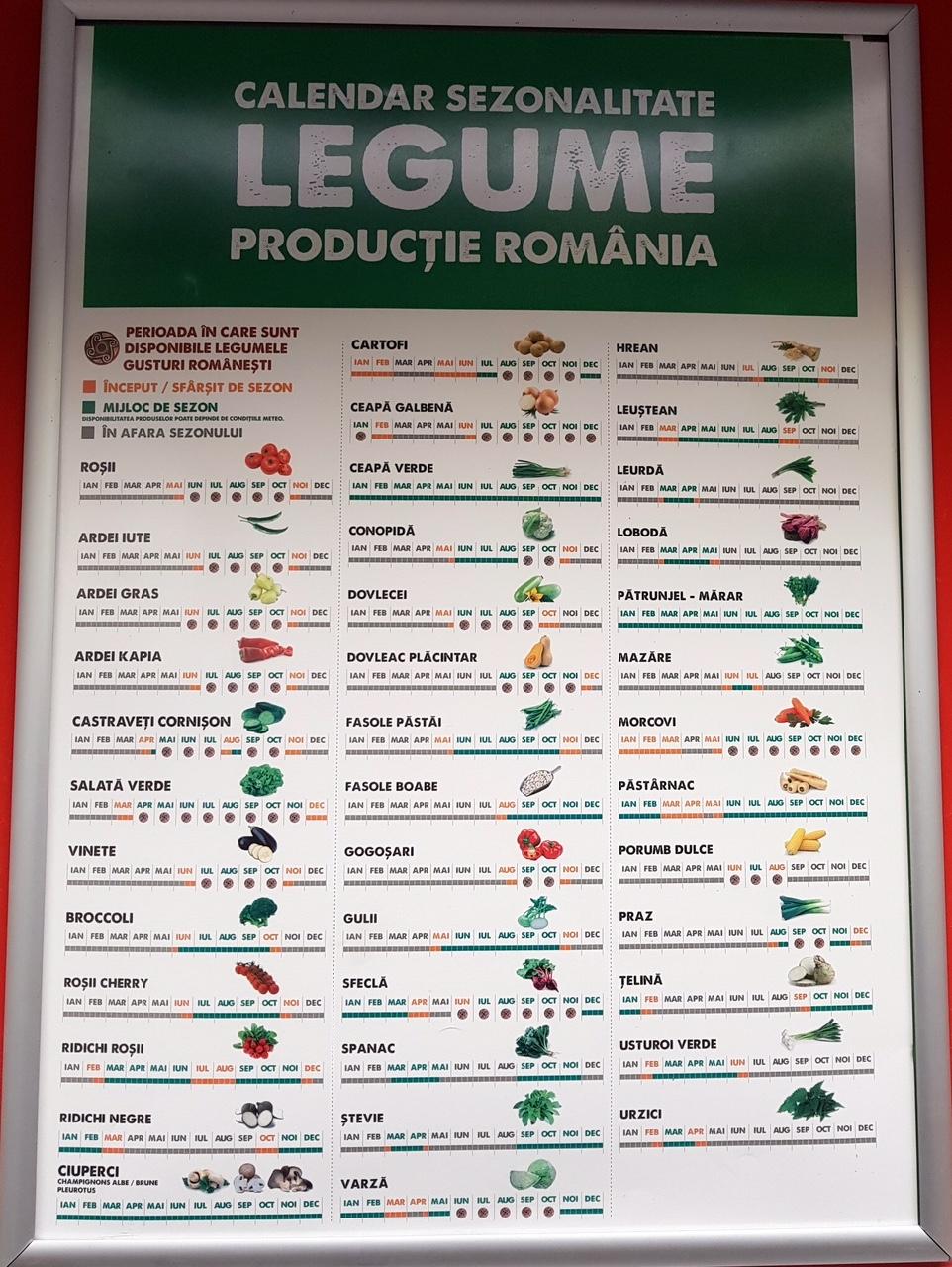 calendarul legumelor